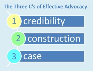 Three Cs of Effective Advocacy